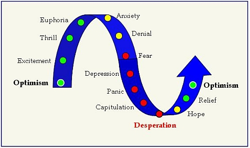 bubblepsychology.jpg